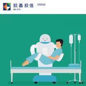 獲利無窮 手術機器人花很大